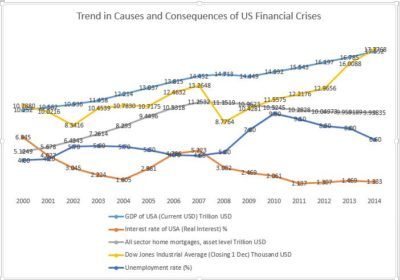 cAUSES_us-crisis-consequences